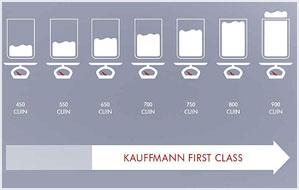 Одеяла со степенью заполнения пуха CuIn 450 и выше считаются хорошего качества