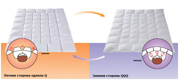 2 стороны пухового одеяла Climachange